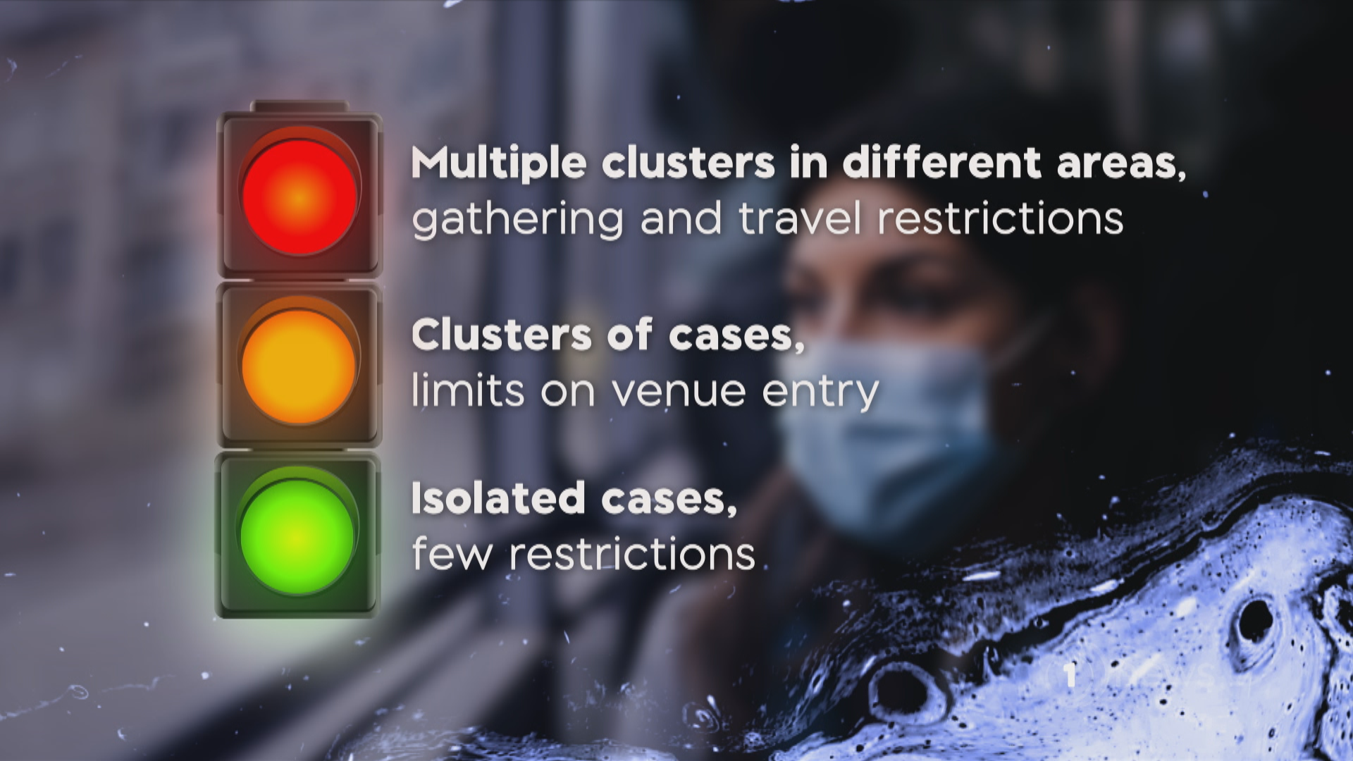Government pushing ahead with traffic light system despite strong opposition